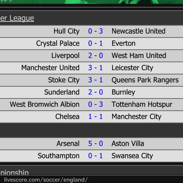 last weekend premier league results